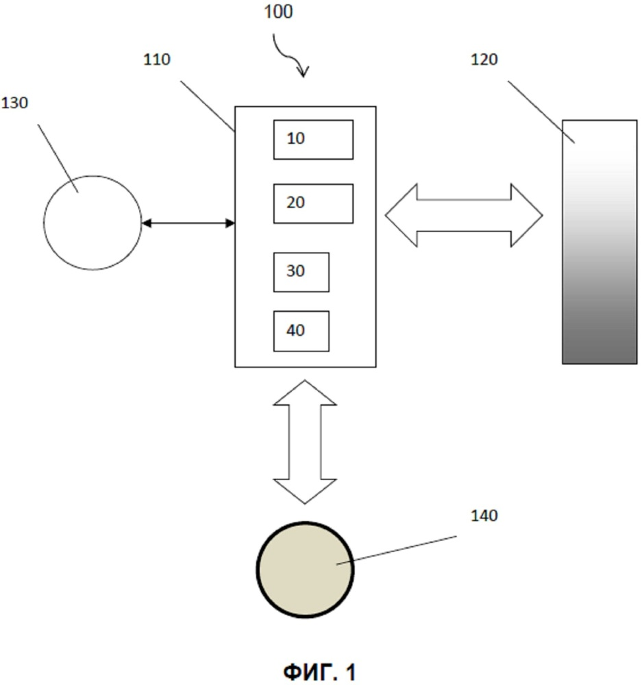 Устройство и способ администрирования сервера