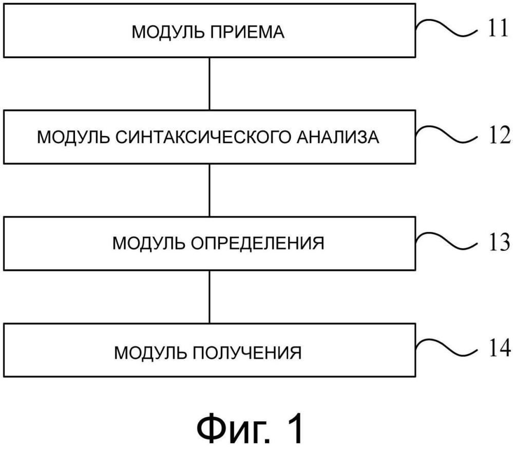 Сетевое устройство и способ выделения имени точки доступа