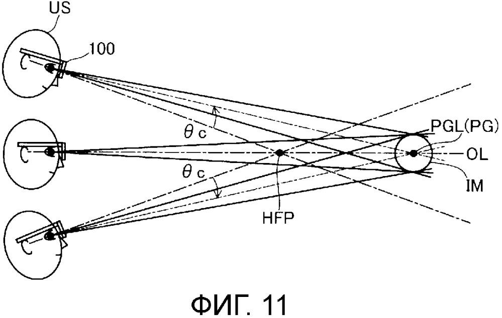 Наголовное устройство отображения и способ управления наголовным устройством отображения