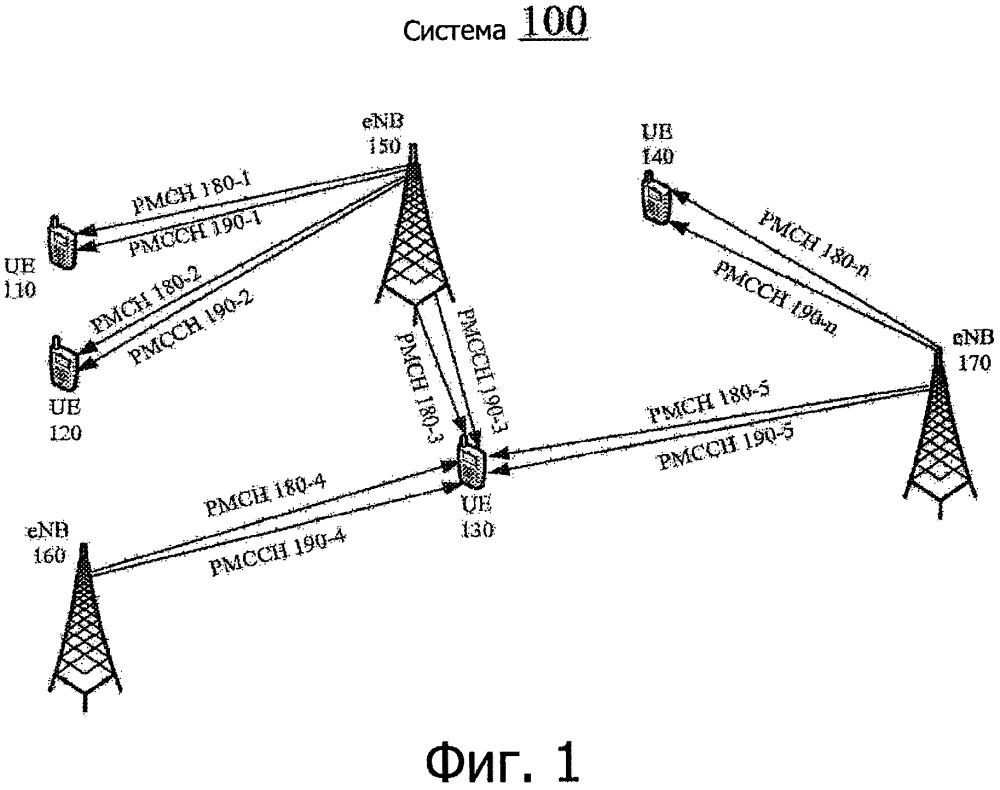 Технологии для использования схемы модуляции и кодирования для передачи данных по нисходящему каналу передачи