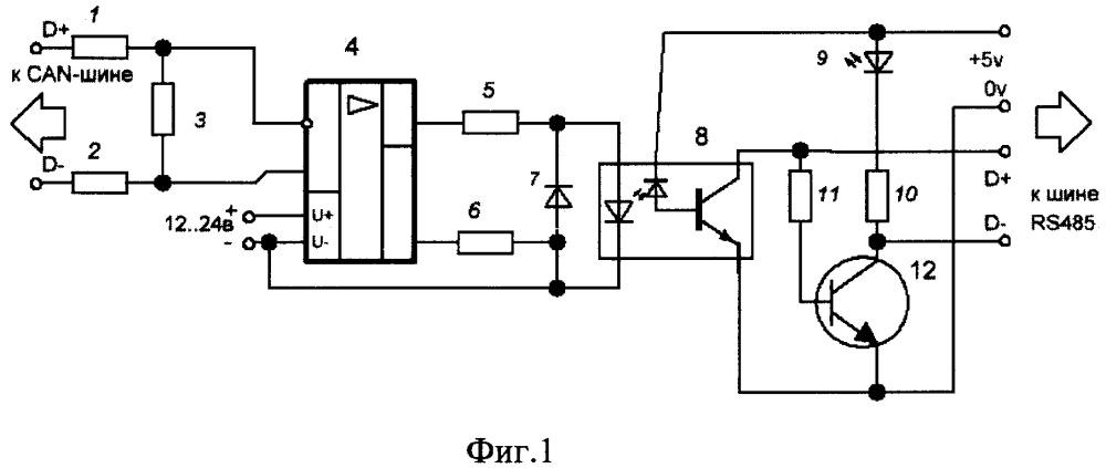 Способ контроля работоспособности систем массового обслуживания с шинной организацией обмена данных стандарта can по точно известной передаваемой последовательности кодов с использованием однонаправленного устройства сопряжения