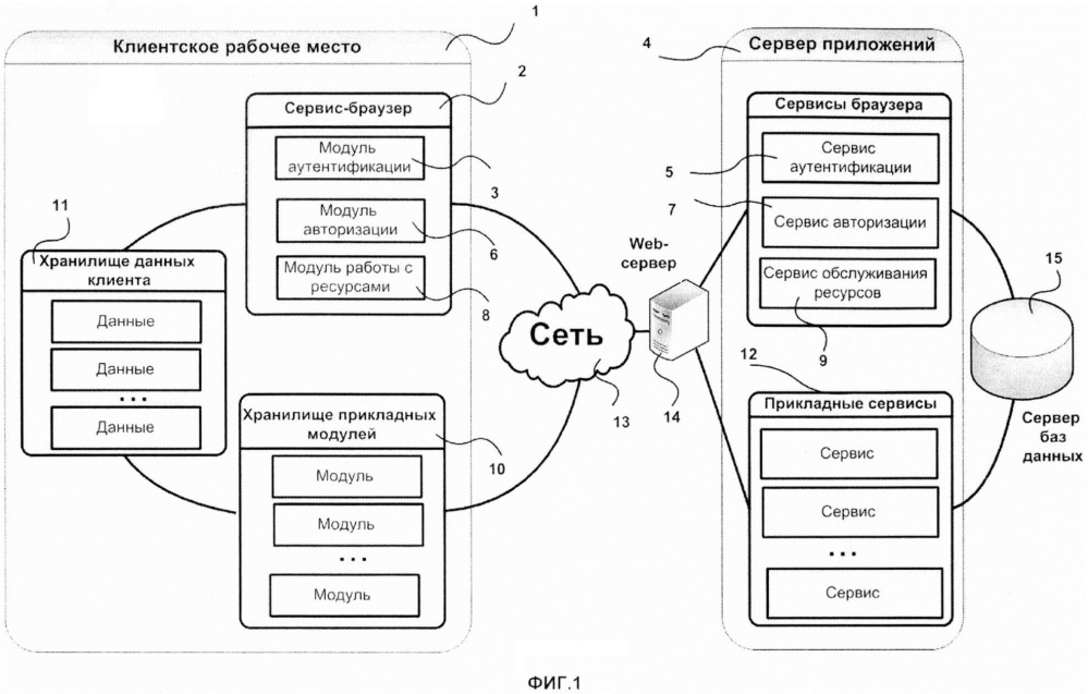 Способ организации взаимодействия клиента с сервером приложений с использованием сервис-браузера
