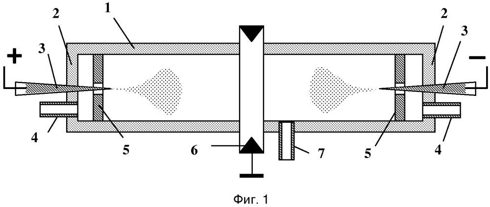 Устройство контроля заряда биологически активных наноаэрозолей
