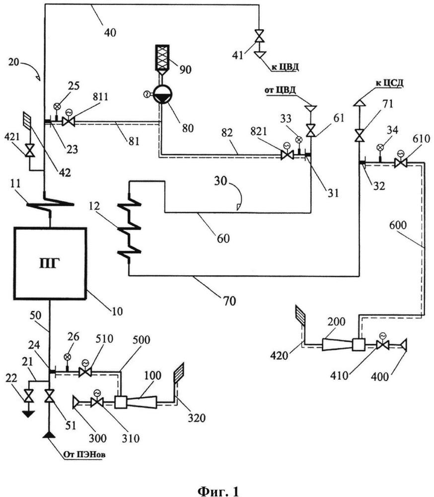 Способ консервации парового котла паросиловой установки воздухом