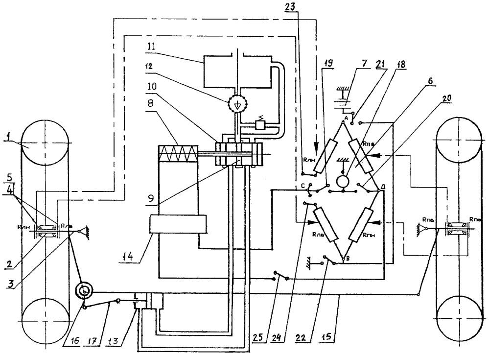 Система для непрерывного регулирования схождения управляемых колес автотранспортного средства
