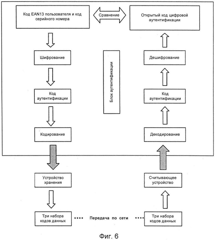 Системная архитектура и способ обеспечения информационной безопасности сети