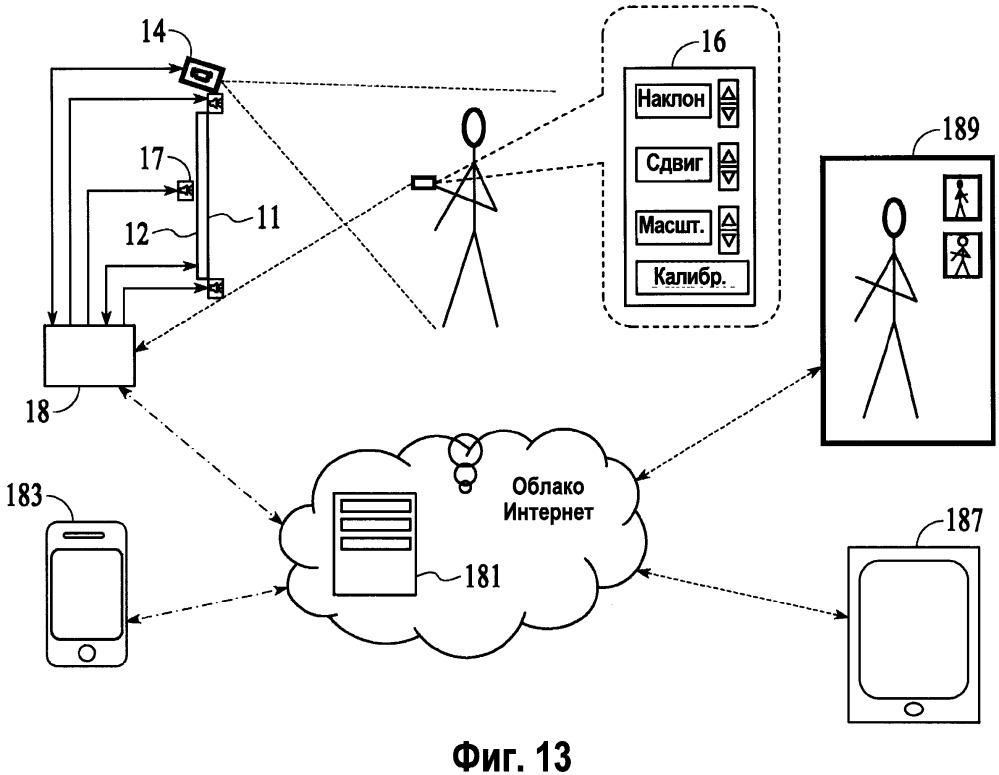 Устройства, системы и способы захвата и отображения внешнего вида