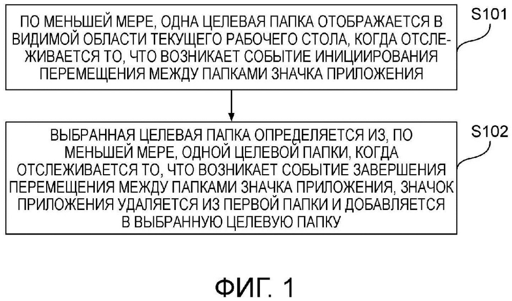 Способ и устройство для управления приложением терминала