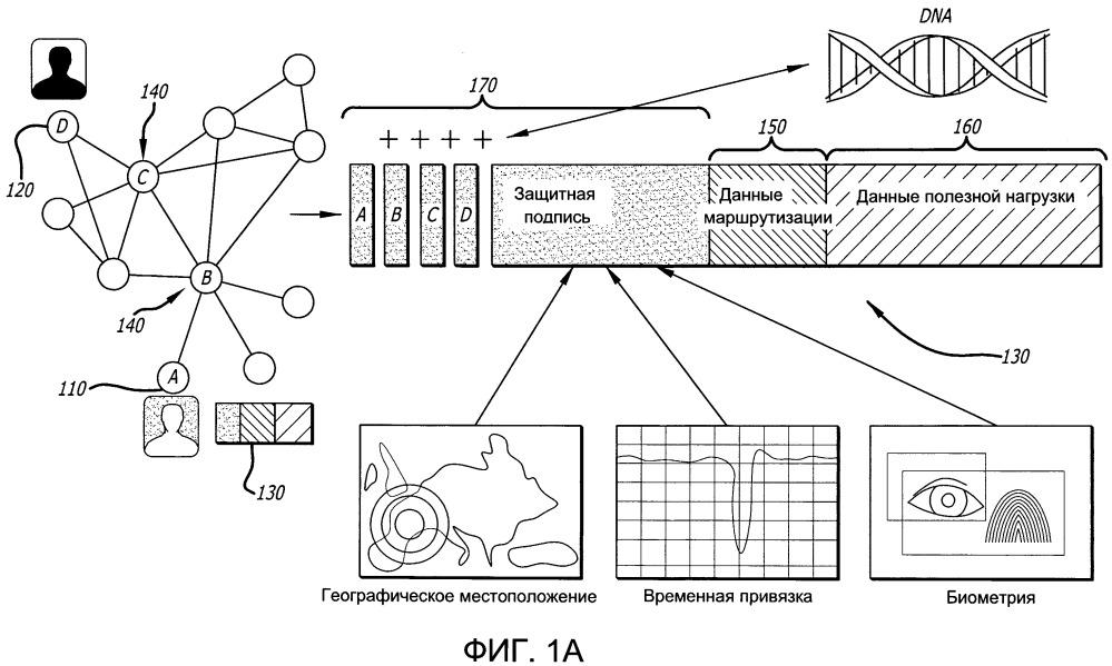 Геотентификация на основе новой структуры сетевого пакета