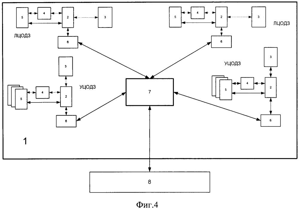 Способ построения единого информационного пространства и система для его осуществления
