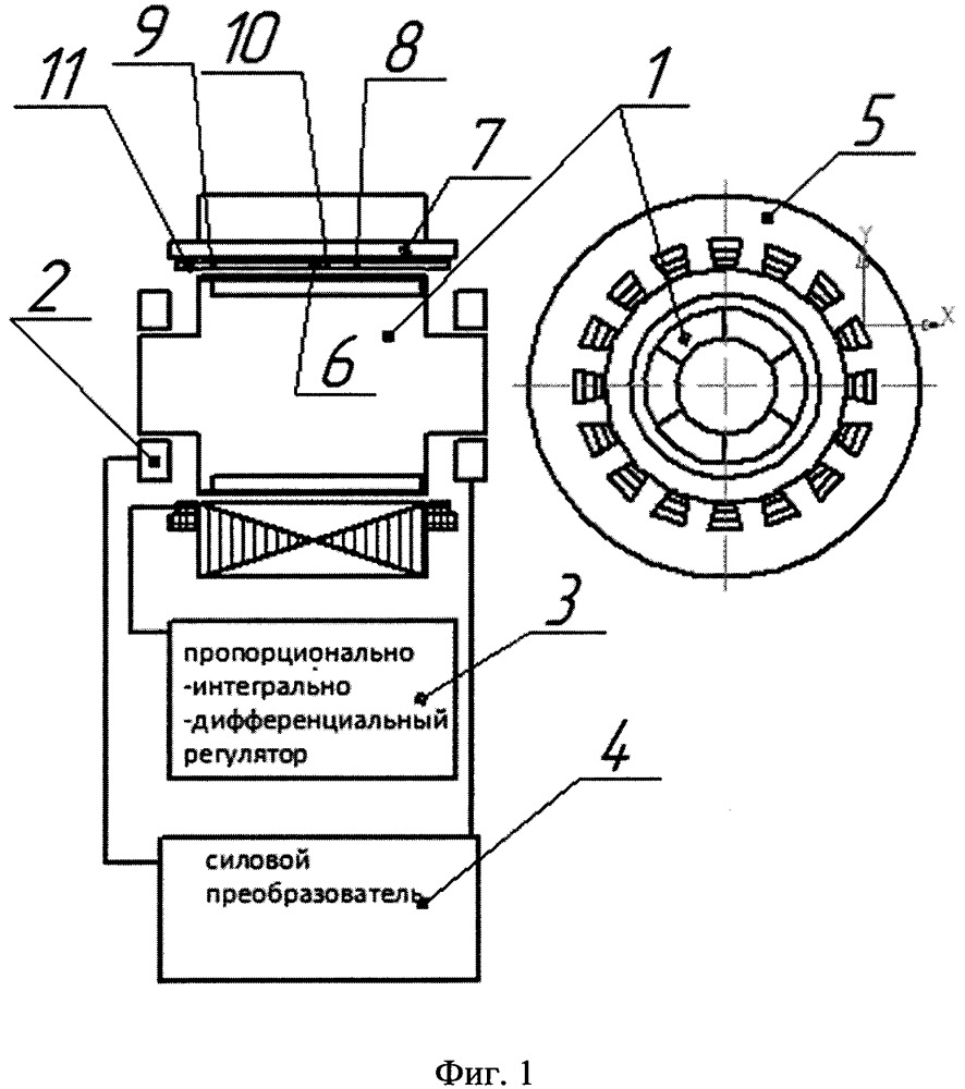 Способ управления положением ротора электрической машины на бесконтактных подшипниках (варианты) и электрическая машина для его реализации