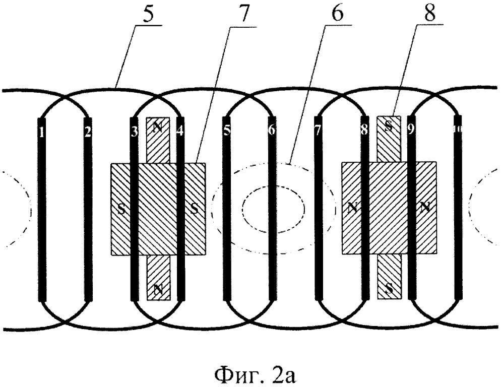 Способ формирования механической характеристики асинхронной машины с фазным ротором и бесколлекторная асинхронная машина на основе этого способа