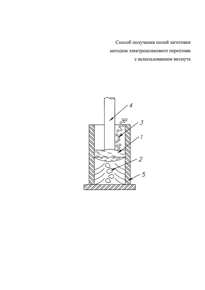 Способ получения полой заготовки методом электрошлакового переплава с использованием порошка висмута