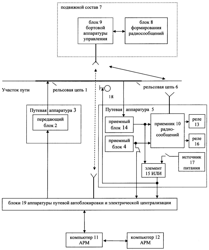 Система для контроля нахождения подвижного состава на участке пути с неограниченными рельсовыми цепями тональной частоты