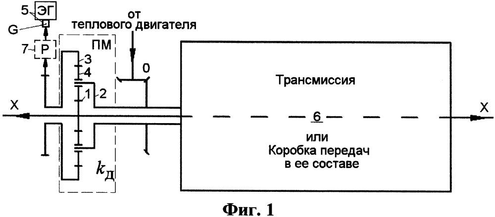 Привод электрического генератора в составе самоходного наземного транспортного средства