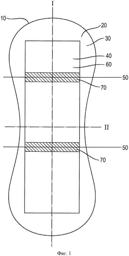 Абсорбирующие прокладки, содержащие зоны с различной абсорбирующей способностью