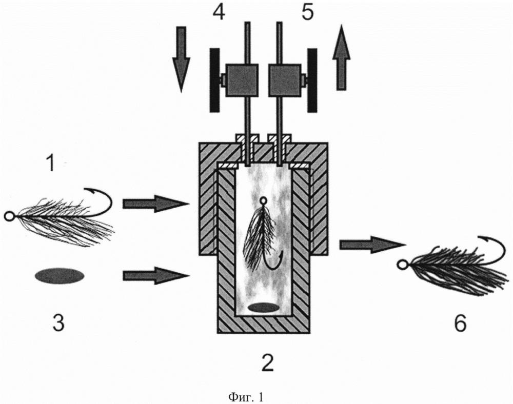 Способ нанесения гидрофобного покрытия на сухую мушку для рыбной ловли