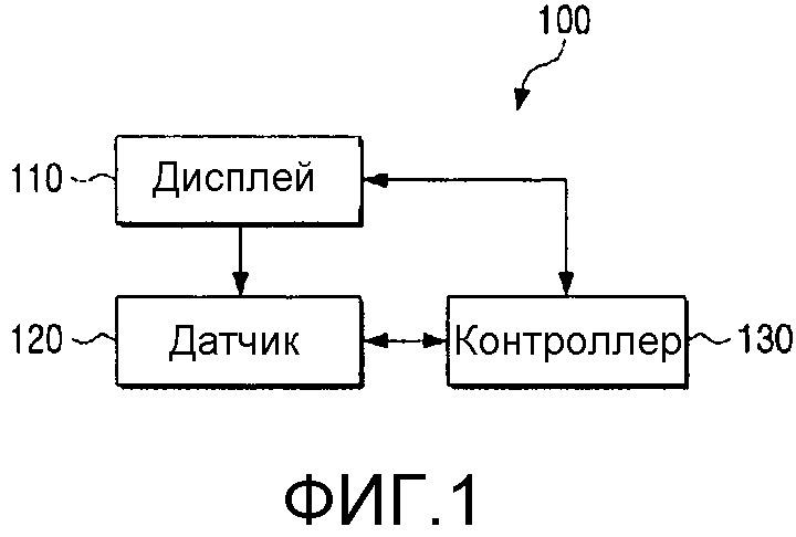 Гибкое устройство отображения и соответствующий способ отображения
