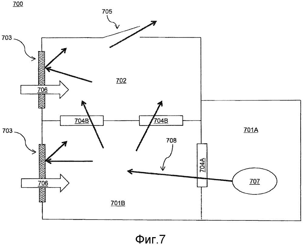 Путь дугового короткого замыкания для смягчения дугового короткого замыкания в корпусе источника питания