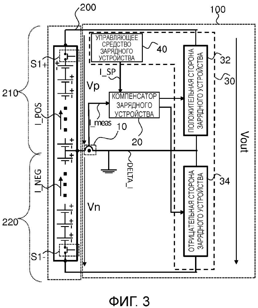 Зарядное устройство для источников питания с батарейной поддержкой