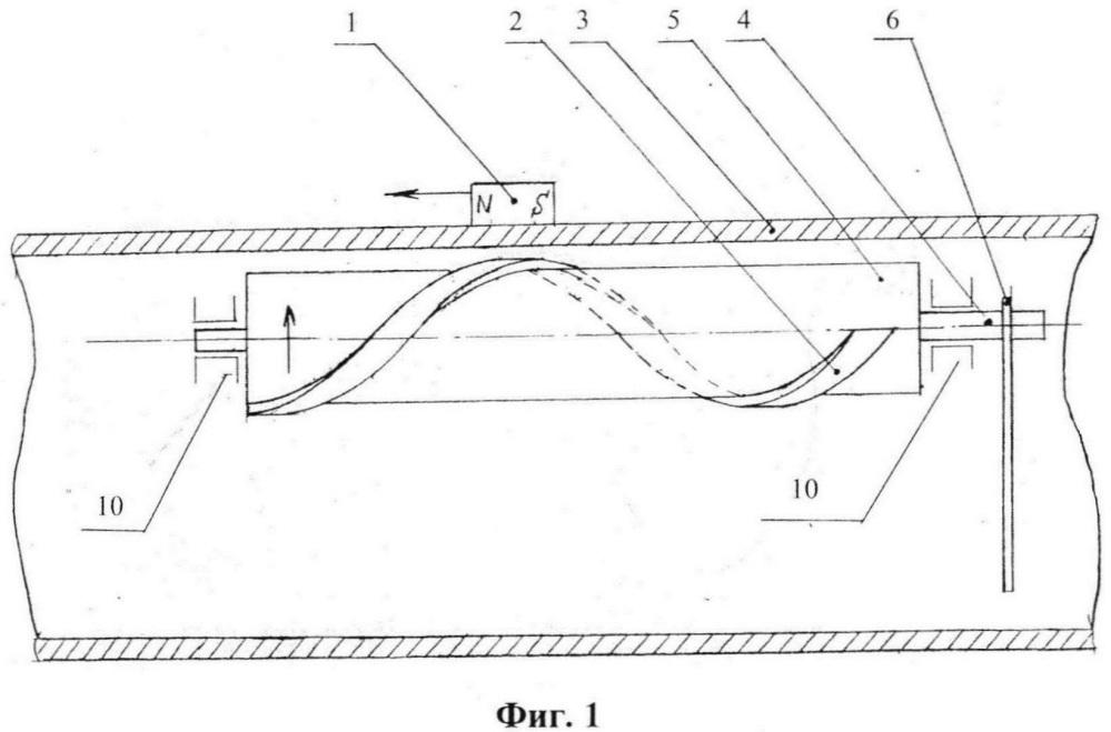 Устройство для передачи вращательного движения в герметичный объём (варианты)