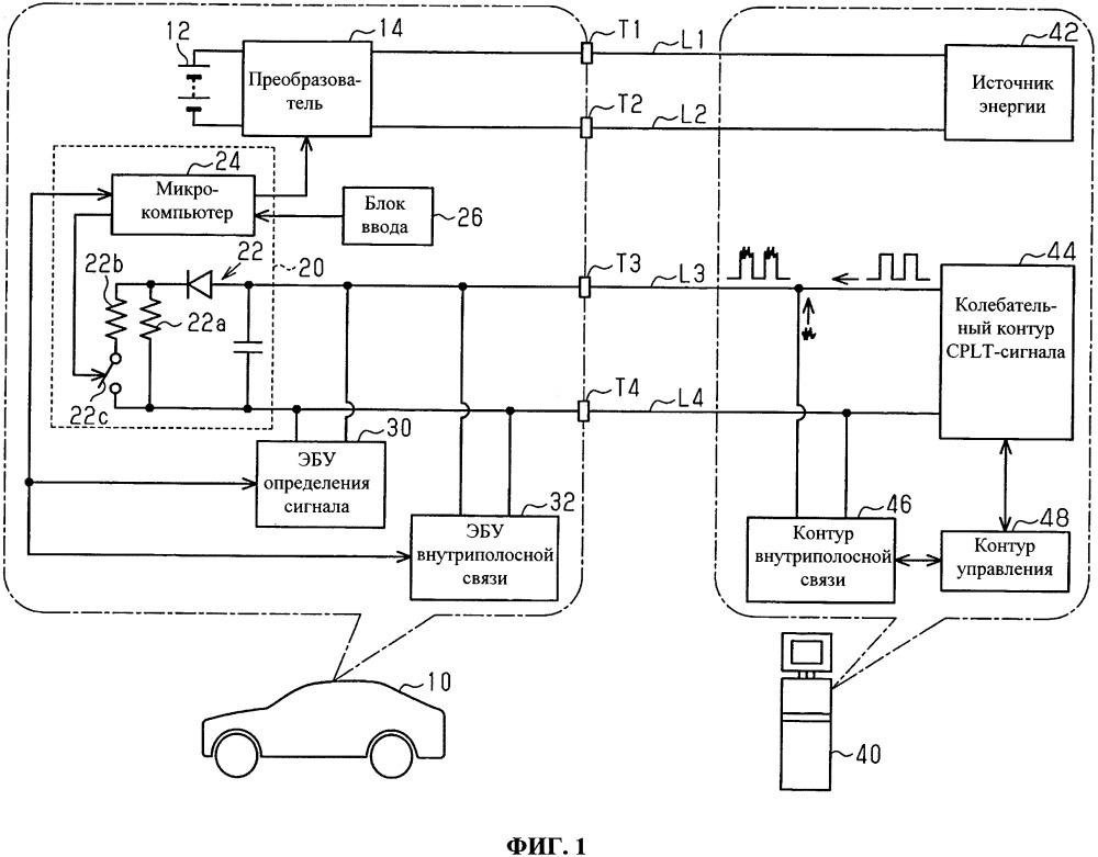 Устройство управления передачей и приемом энергии транспортного средства