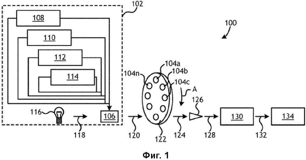 Оптическое вычислительное устройство для диагностики и устранения неисправностей