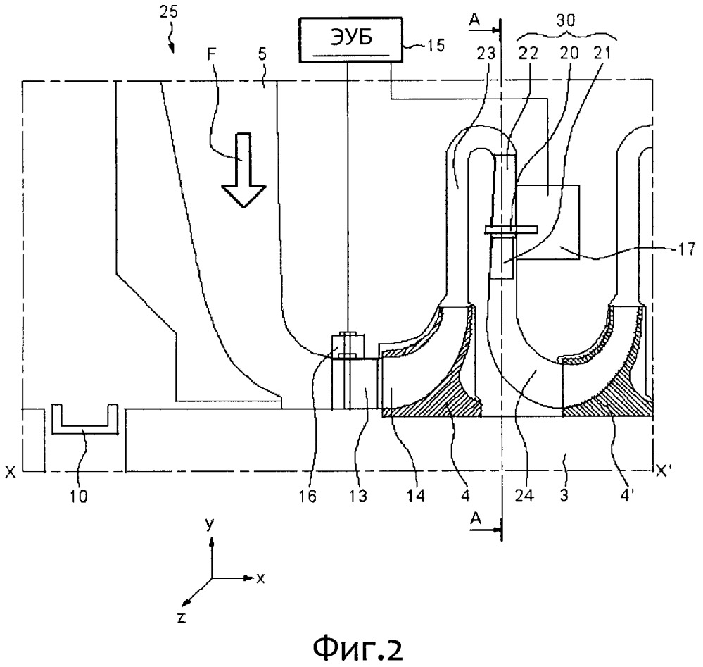 Компрессорный блок с изменяемым аэродинамическим профилем