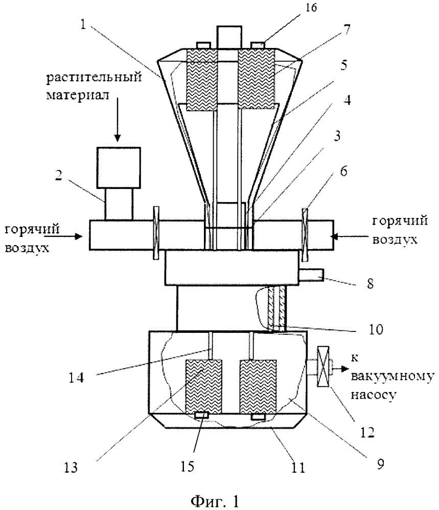Сушильная установка с тепловыми аккумуляторами для растительных материалов