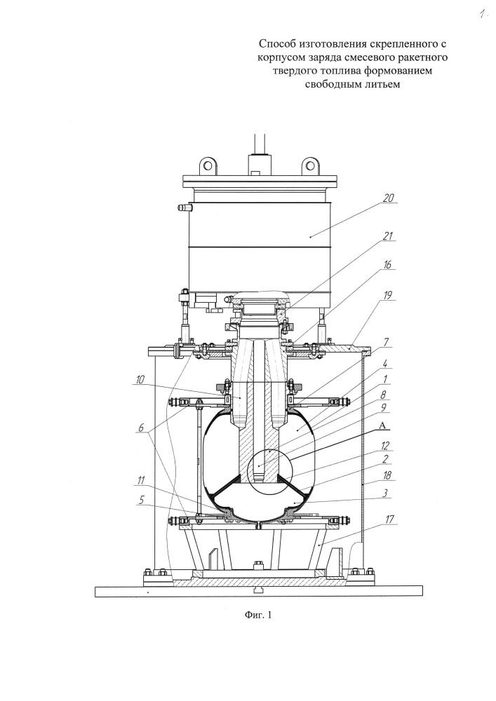 Способ изготовления скрепленного с корпусом заряда смесевого ракетного твердого топлива формованием свободным литьем