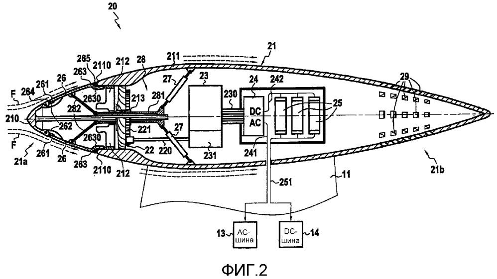 Система для рекуперации и преобразования кинетической энергии и потенциальной энергии в качестве электрической энергии для летательного аппарата