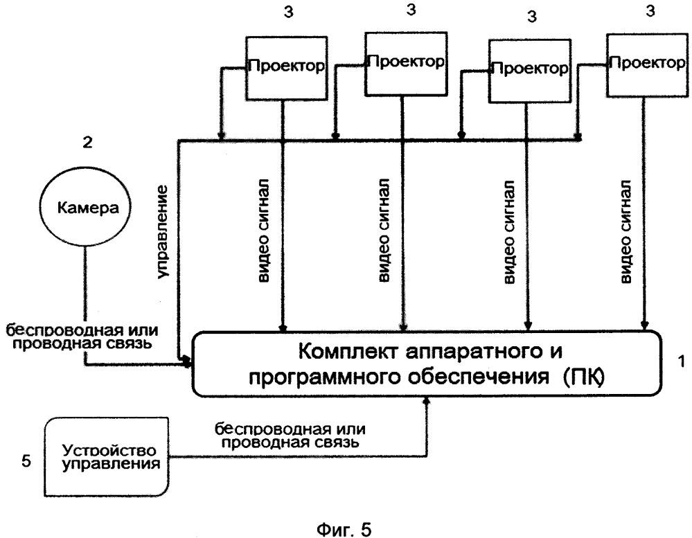 Программно-аппаратный комплекс для автоматической калибровки многопроекторных систем с возможностью воспроизводить контент в высоком разрешении с использованием средств шифрования и цифровой дистрибьюции, способ шифрования контента для использования в способе воспроизведения контента