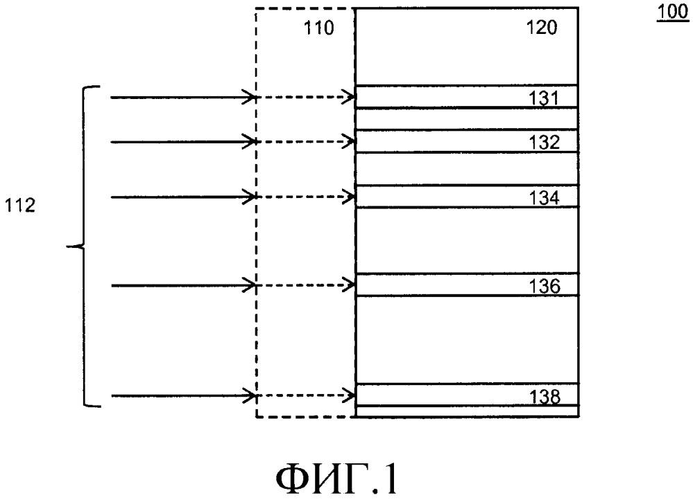 Вычислительное устройство, хранящее таблицы соответствия для вычисления функции