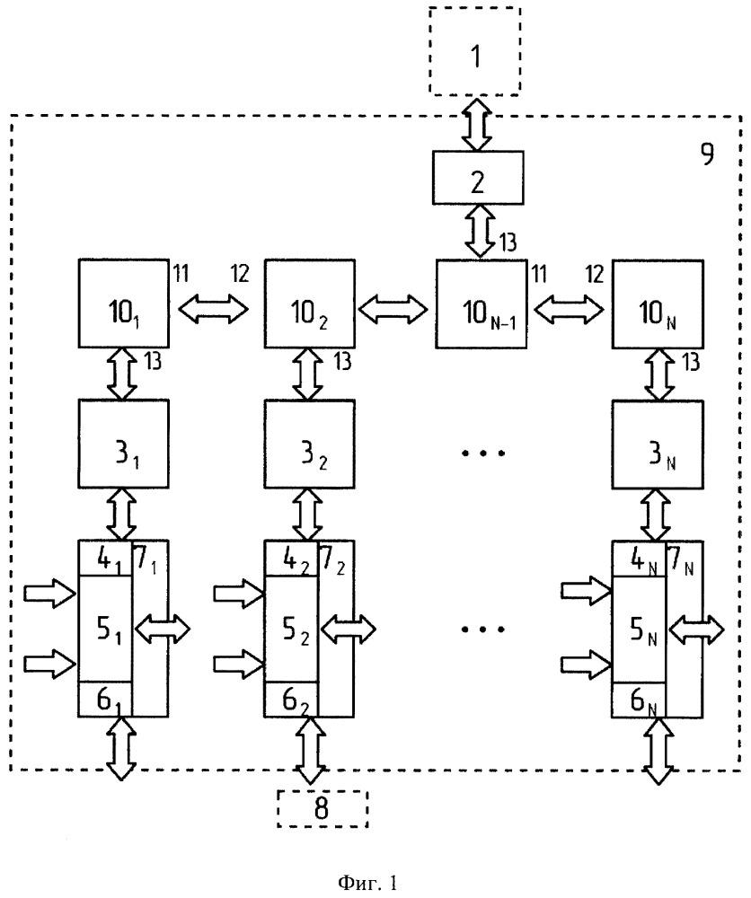 Многопроцессорная информационно-управляющая система релейной защиты и автоматики