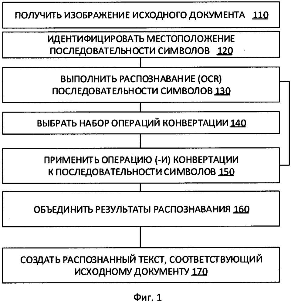 Способ улучшения качества распознавания отдельного кадра