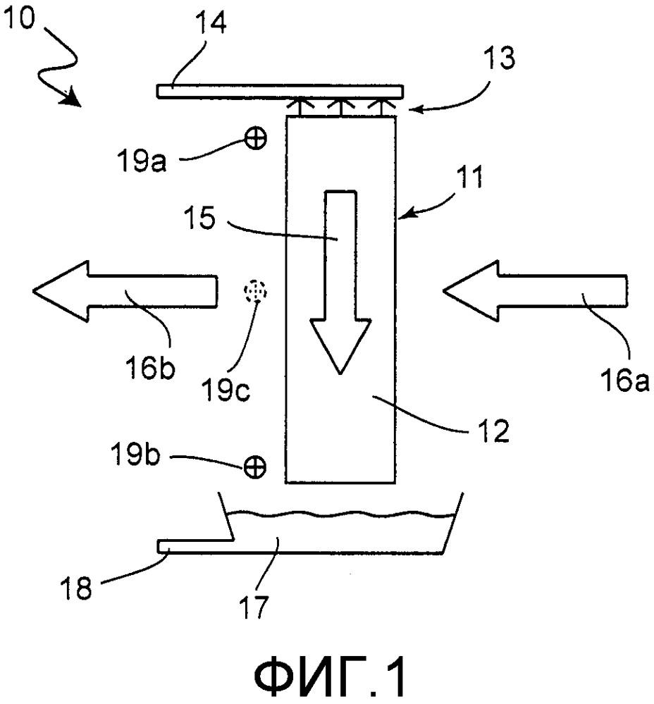 Способ и устройство для регулирования объемного потока увлажняющей жидкости при адиабатном охлаждении