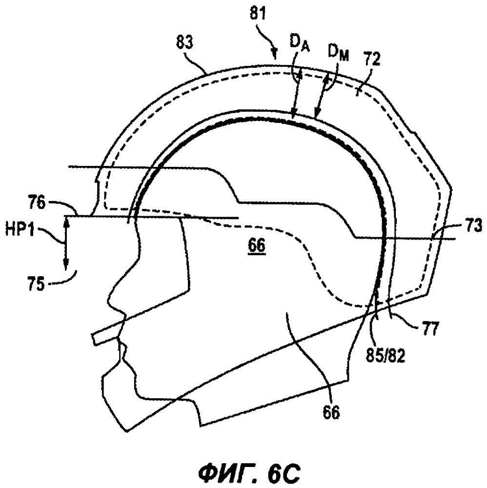 Система и способ изготовления на заказ защитного шлема для головы