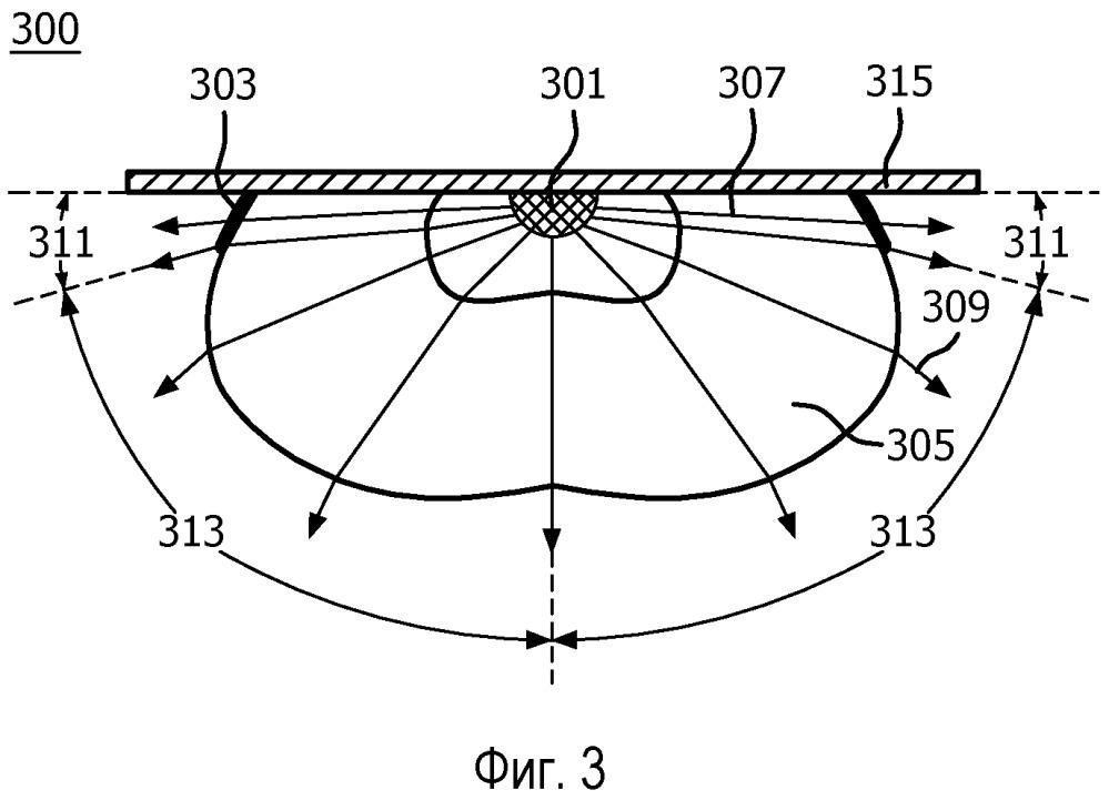 Осветительное устройство и способ для уменьшения дискомфортного отблеска