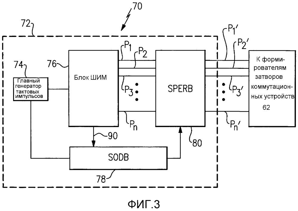 Способ (варианты) и система электропитания