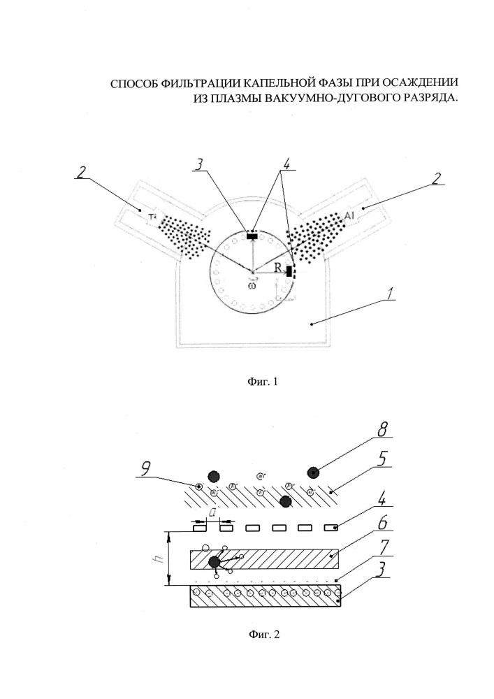 Способ фильтрации капельной фазы при осаждении из плазмы вакуумно-дугового разряда