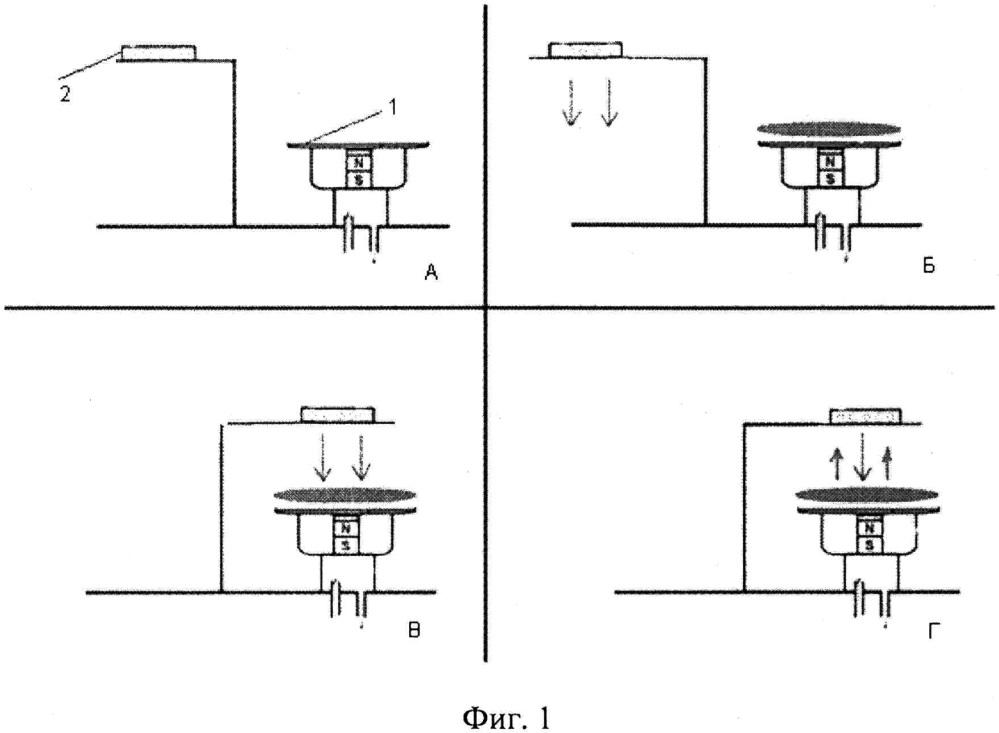 Способ получения пленок теллурида кадмия магнетронным распылением на постоянном токе