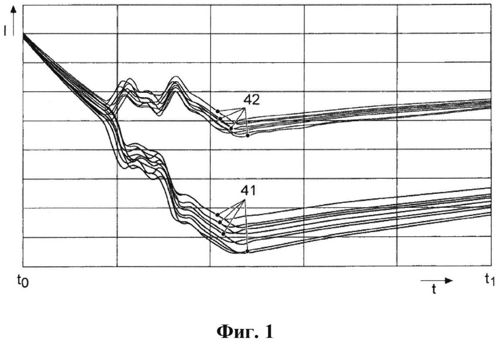 Способ и устройство для испытания переключателя ответвлений трансформатора