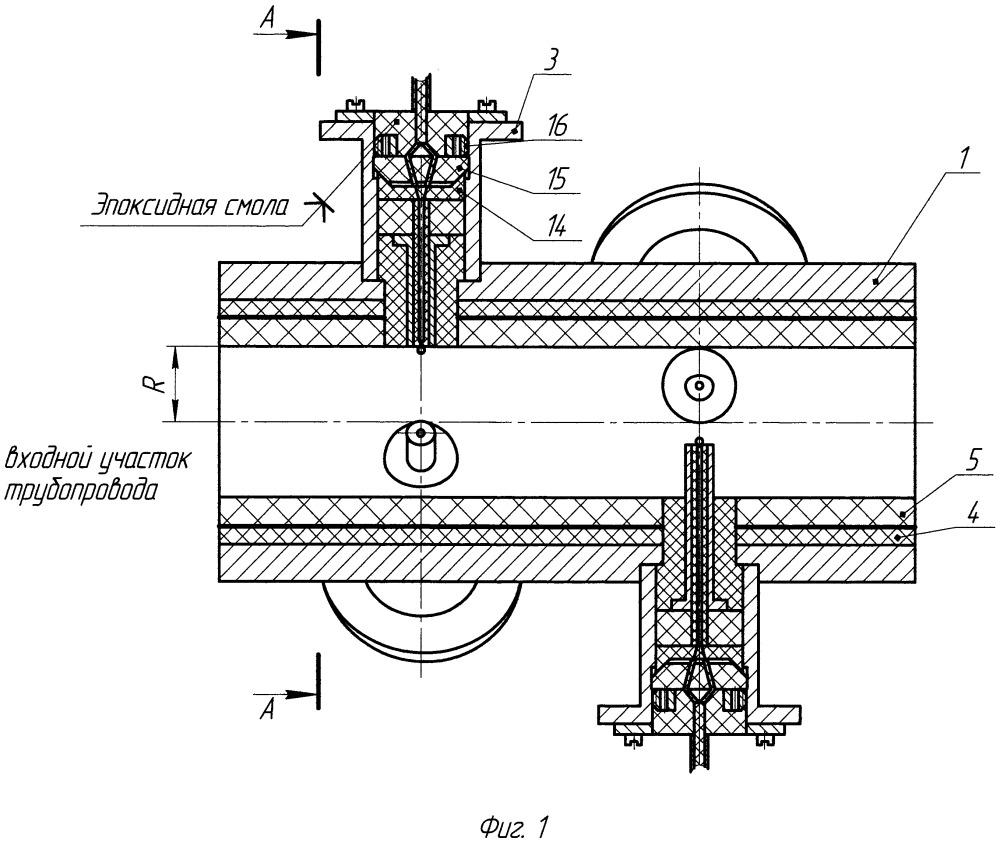 Способ экспериментального определения неравномерности полей температур газового потока теплоизолированного трубопровода высокого давления и датчик температуры