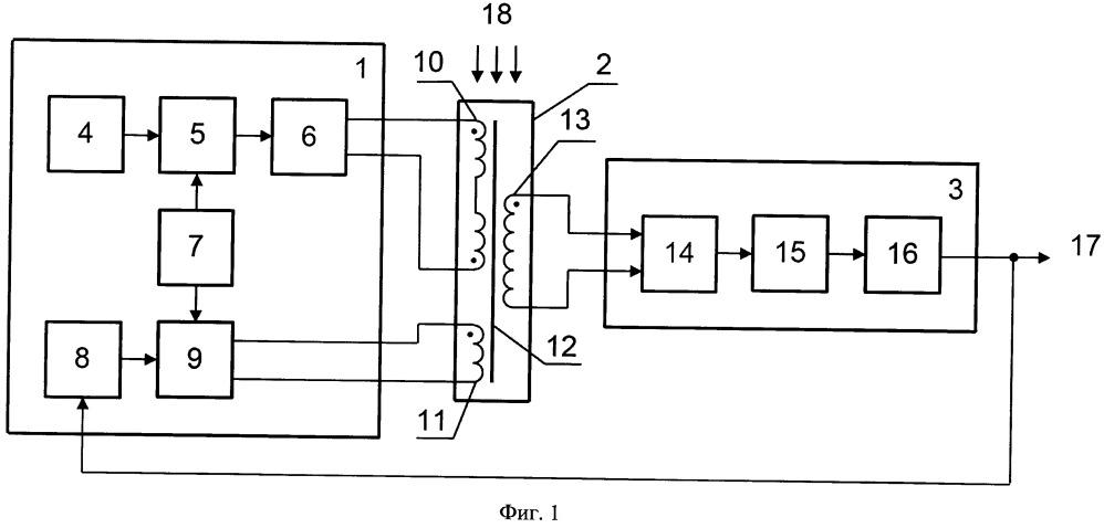 Магнитометрическое устройство с ферромодуляционным преобразователем