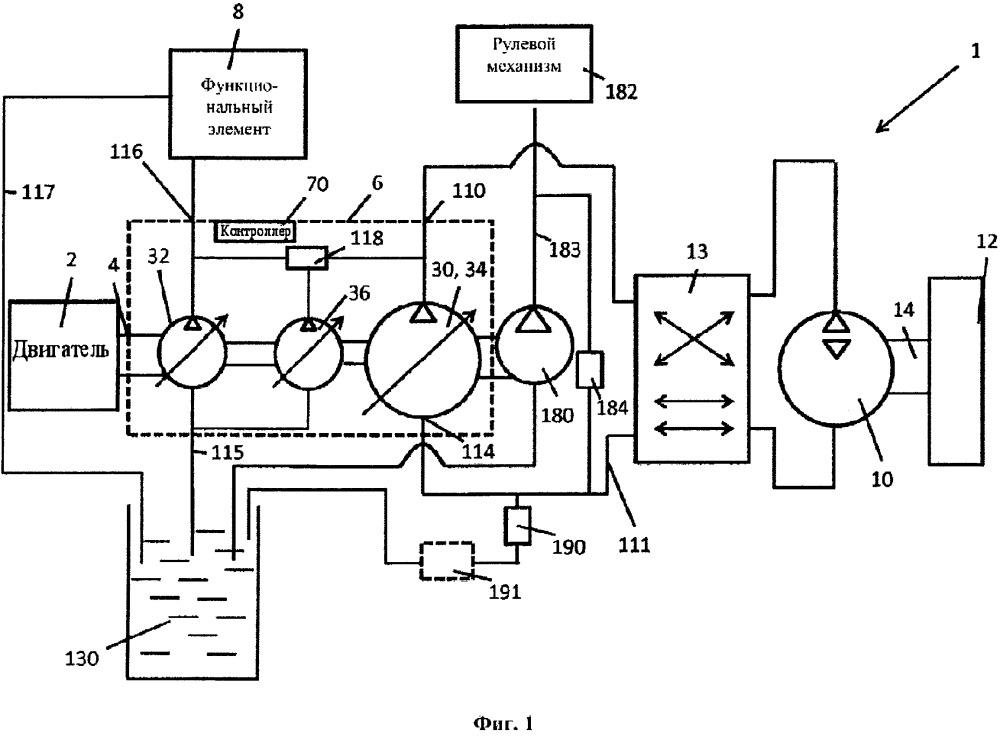Контроллер для гидравлического насоса