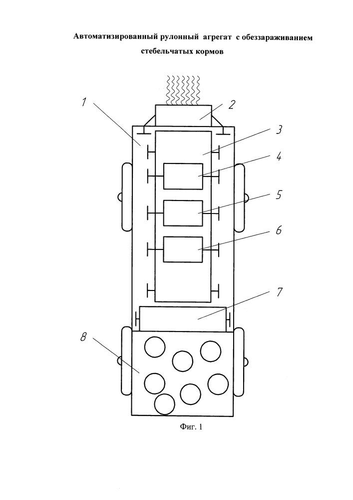 Автоматизированный рулонный агрегат с обеззараживанием стебельчатых кормов