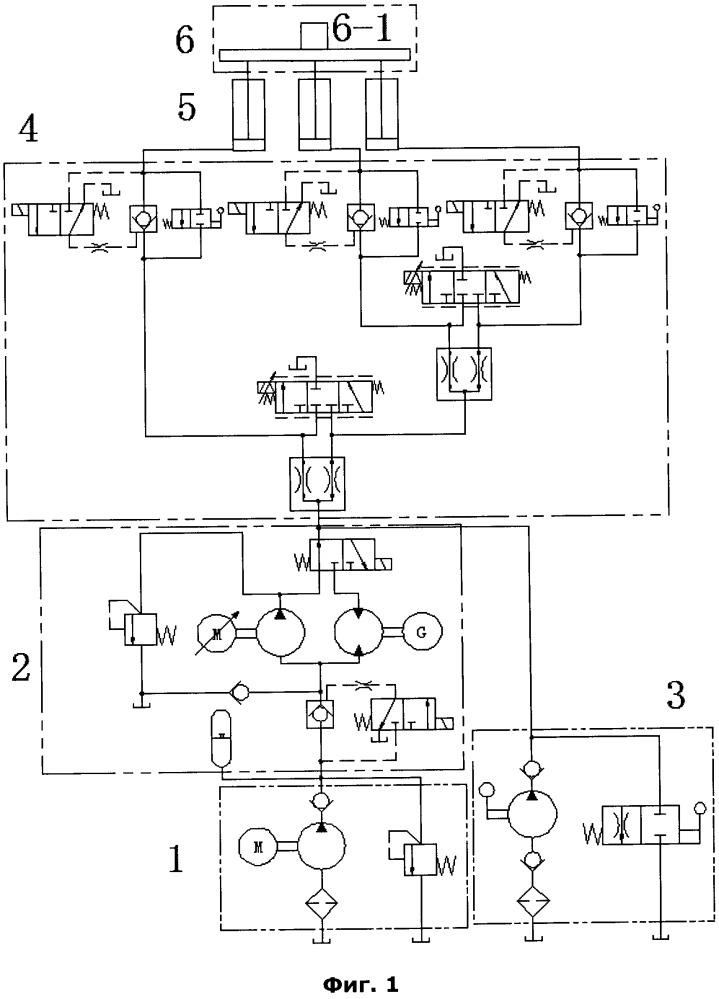 Многоцилиндровая синхронная энергоэффективная высокопроизводительная гидравлическая подъемная система и способ ее работы