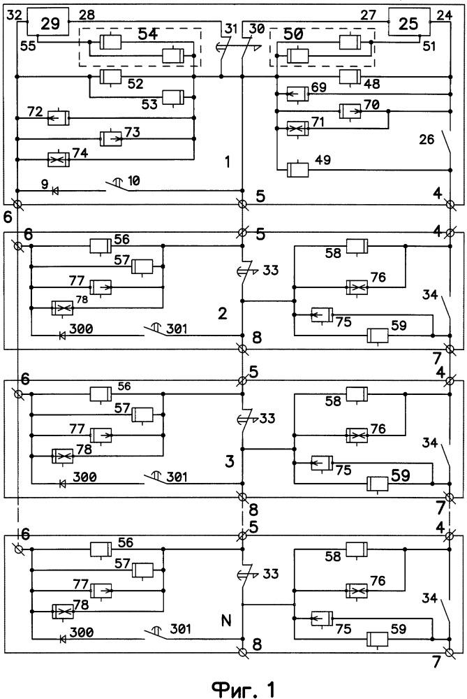 Комплекс автоматизированного управления конвейерами
