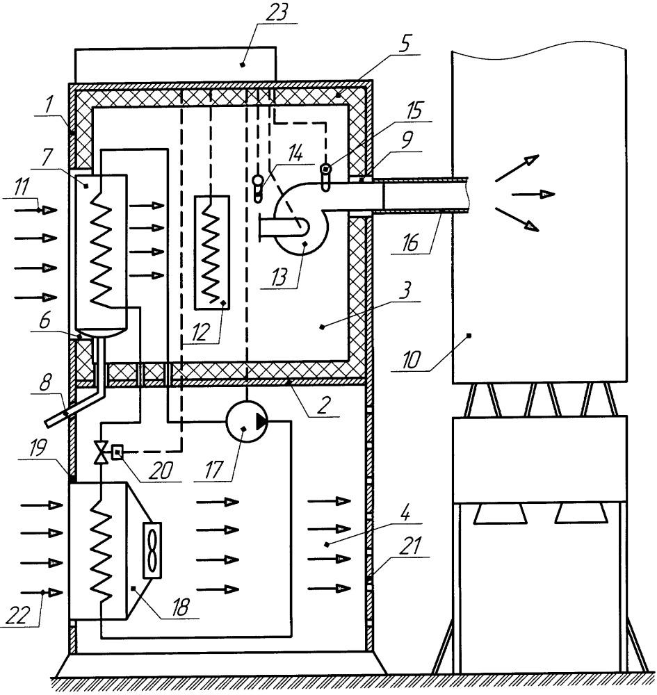 Способ воздушного термостатирования отсеков космического аппарата при наземных испытаниях и устройство для его осуществления