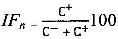 Способ определения индекса фрагментации днк сперматозоидов у животных-производителей